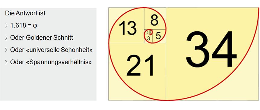 Spirale von Fibonacci-Zahlen