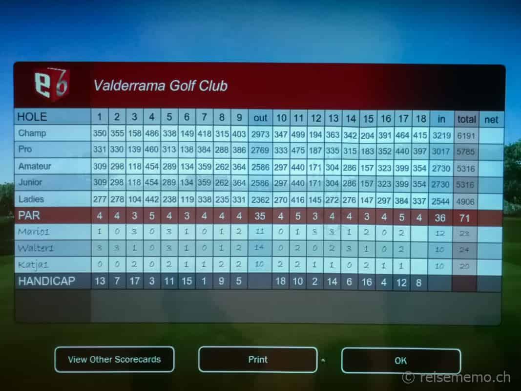 Golf Now Lounge Scorecard für Valderrama Golf