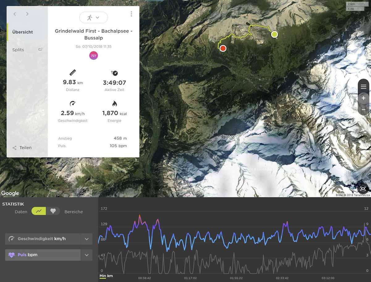 Satellitenfotos mit Wanderroute Grindelwald-First zur Bussalp