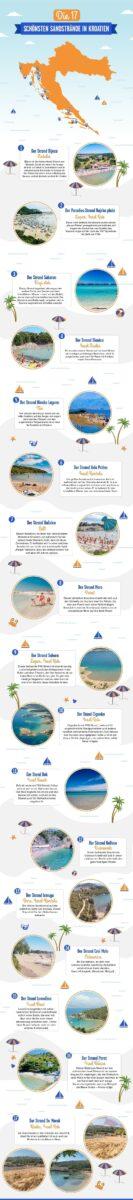 Infografik der 17 schönsten Sandstrände Kroatiens