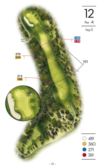 Dogleg von Fairway 12 des Golfplatzes Basozabal