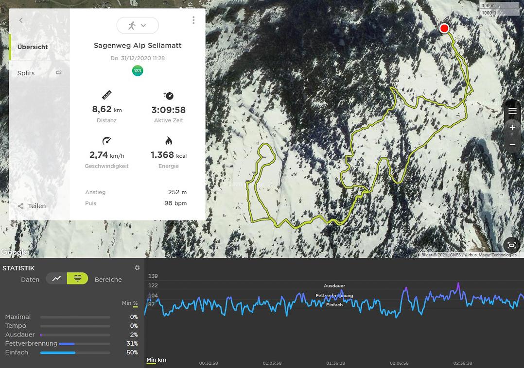 Route des Sagenwegs auf der Alp Sellamatt im Toggenburg